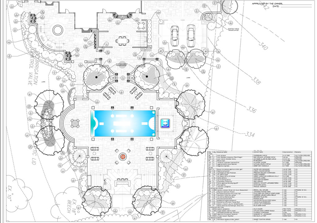 Luxury resort swimming pool fairfax station land water for Pool design layout